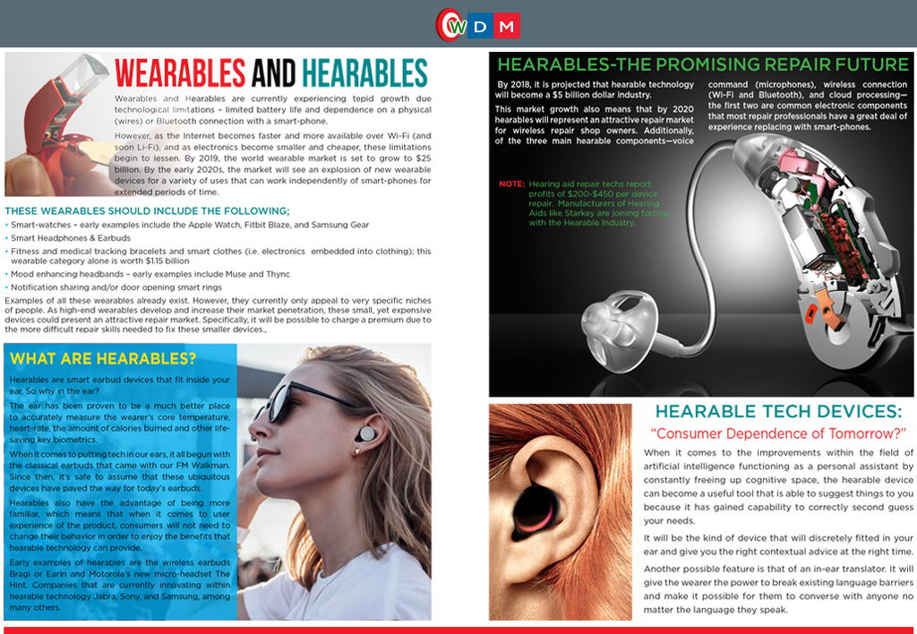 Wearables and Hearables